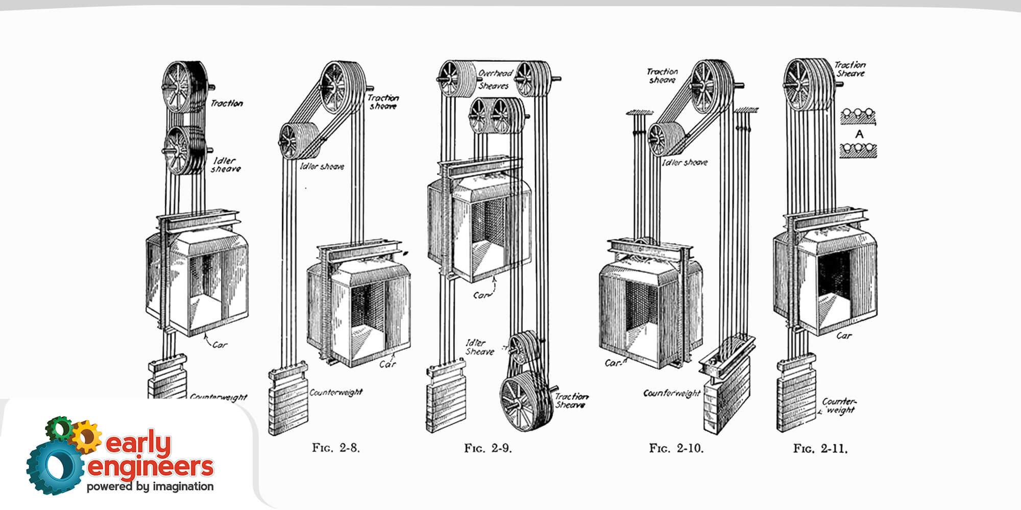 diagram of a hydraulic motor